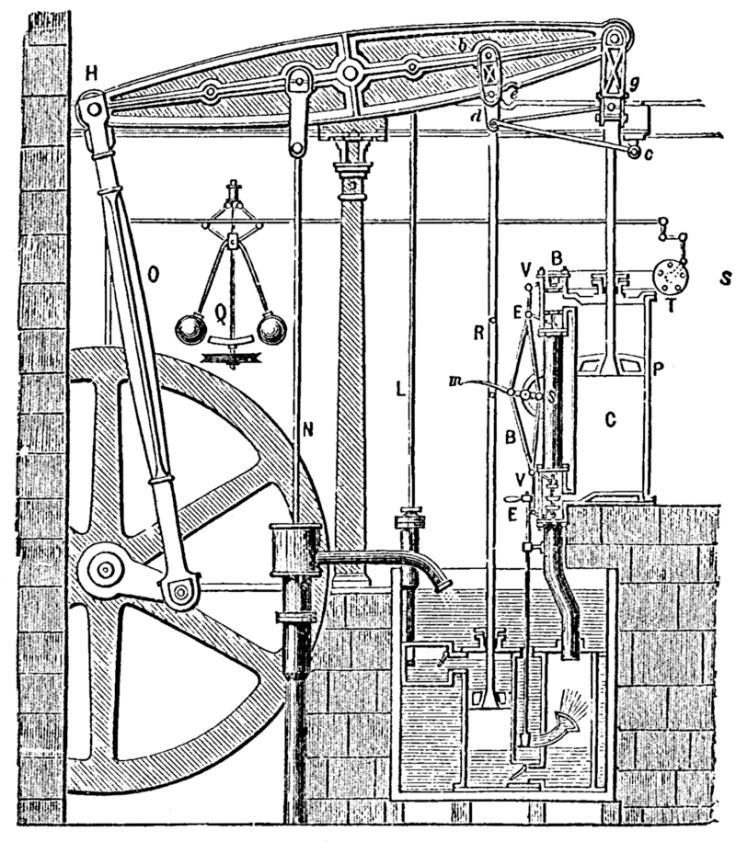 SteamEngine_Boulton&Watt_1784